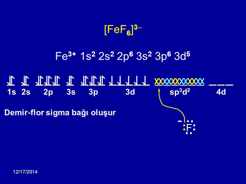 [FeF6]3– Fe3+ 1s2 2s2 2p6 3s2 3p6 3d5 F sp3d2 1s 2s 2p 3s 3p 3d 4d